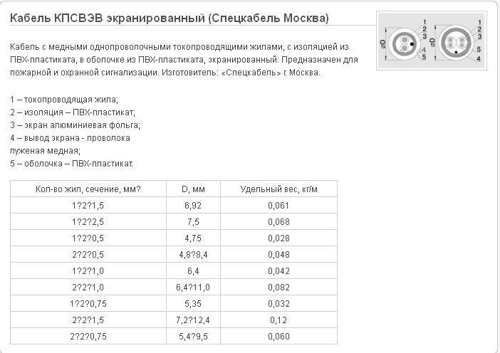 кабель ввгнг 5х4 цена за метр новосибирск
